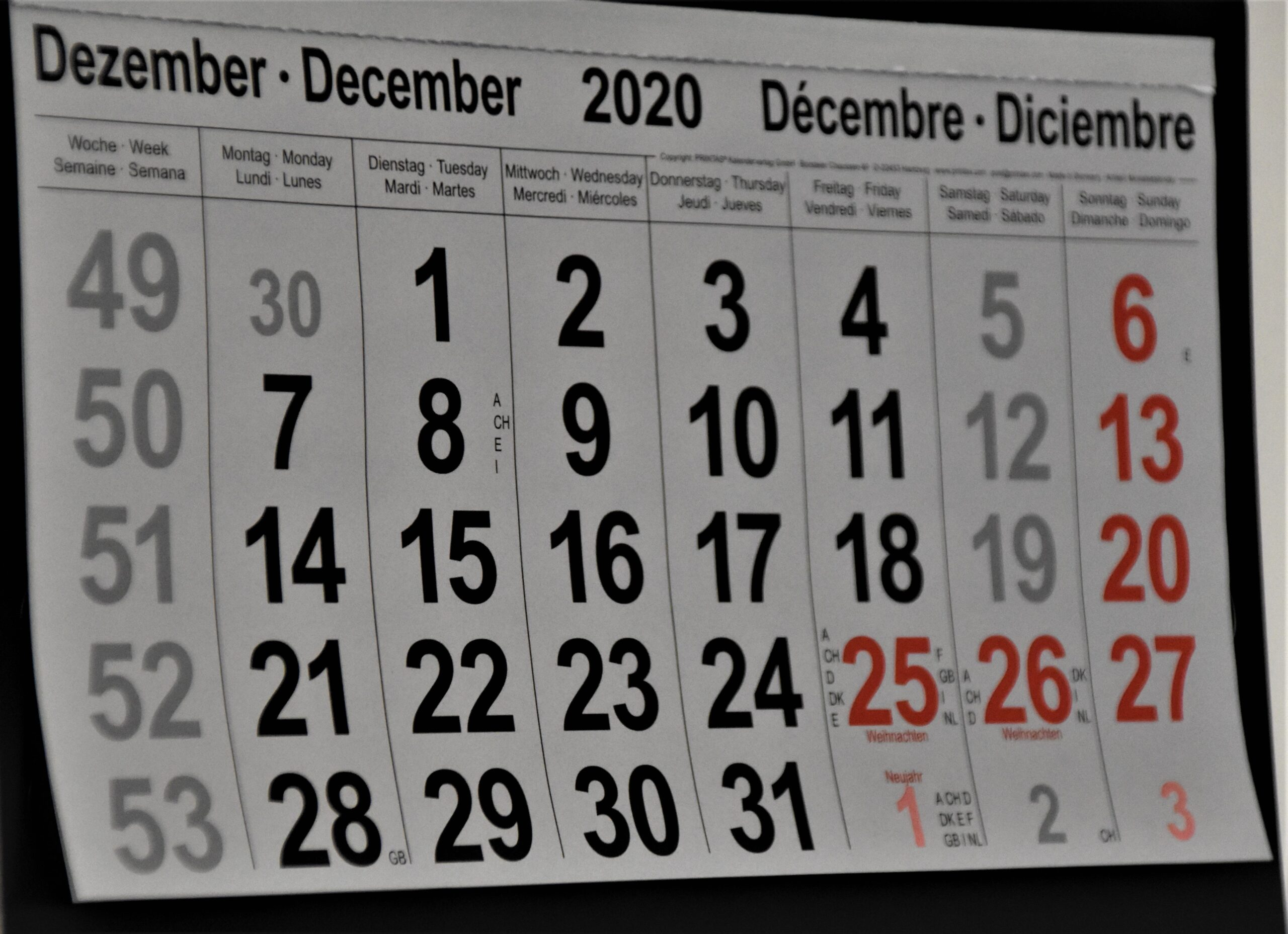 A very brief summary of 2020