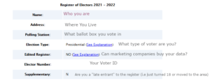 Screenshot of the Electoral Register data set